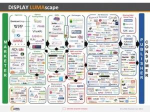 Digitalni-žarek-za-medijske-zakupnike-v-oblakih-iPROM-Mnenja-strokovnjakov-Simon Cetin