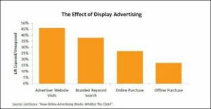 Kako-meriti-učinkovitost-prikaznega-oglaševanja-iPROM-Mnenja-strokovnjakov-Nina-Bilban