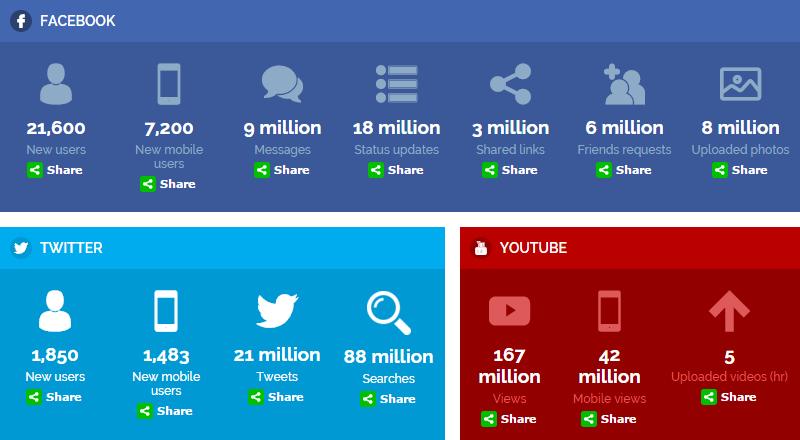 Družbeni mediji so le družbeni mediji! - iPROM Mnenja strokovnjakov - Sebastjan Pirih