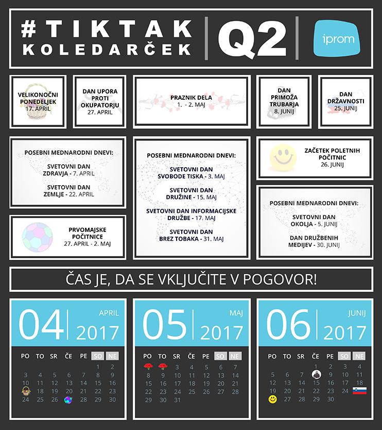 TIKTAK koledarček Q2 - iPROM - infografika