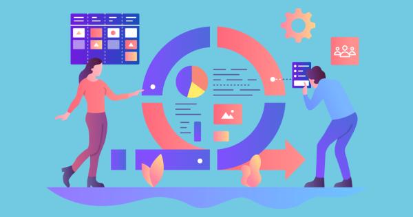Agilni marketing zahteva agilno merjenje podatkov - iPROM - Novice iz sveta